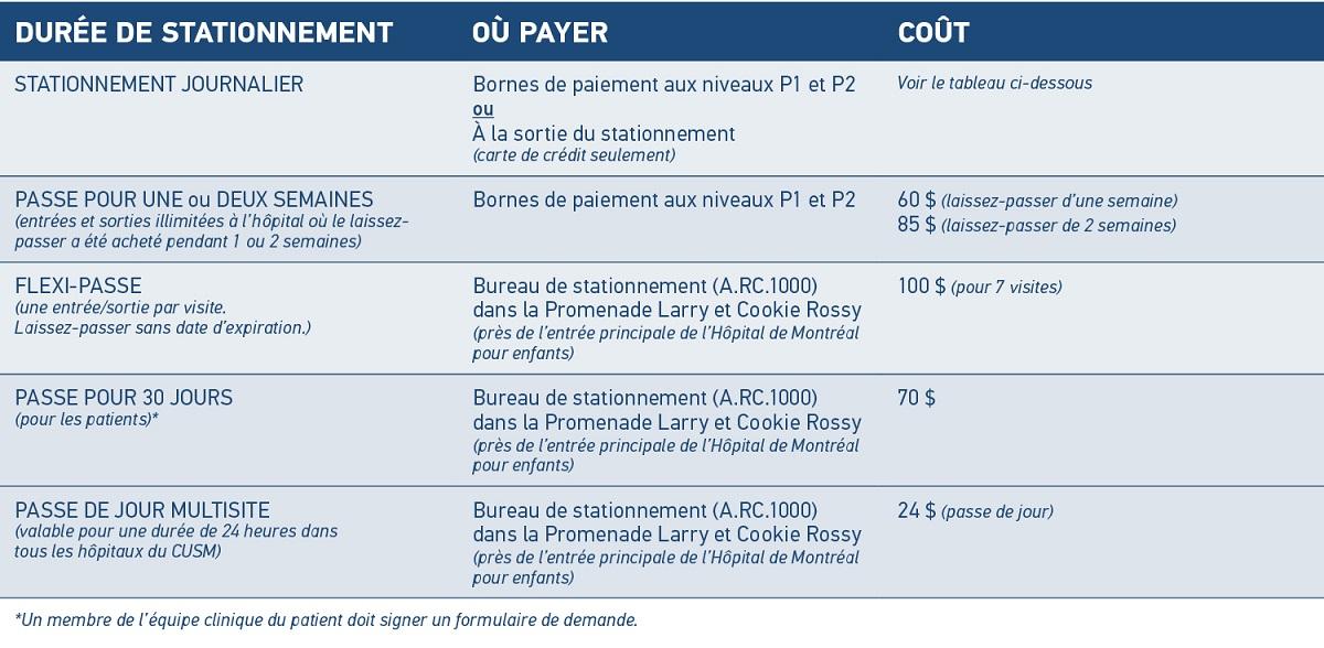 Des Bornes Qui Acceptent Le Paiement Par Carte De Crdit Visa Et MasterCard Ou En Espces